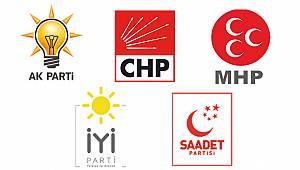 Partiler Adaylar Kadrolar ve Projeler