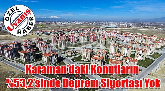 Karaman'daki Konutların %53,2'sinde Deprem Sigortası Yok