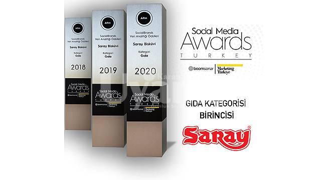 Saray Bisküvi, Bu yılda Sosyal Medyayı En İyi Kullanan Marka Ödülünün Sahibi Oldu
