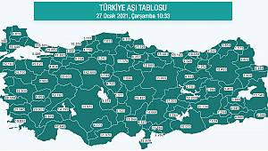 Karaman'da Covid-19 Aşısı Olan Kişi Sayısı 4.785 Oldu
