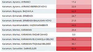 Karaman'da yağışlar yüz güldürdü