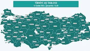 Karaman'da Aşı Yapılan Vatandaş Sayısı 10 Bini Geçti