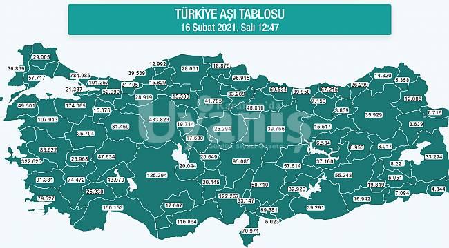 Karaman'da Aşılanan Kişi Sayısı 17 Bini Geçti