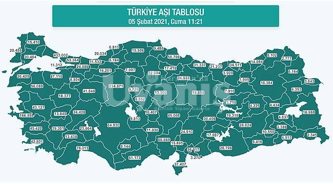 Karaman'da Covid-19 Aşısı Olanların Sayısı 9 Bini Geçti