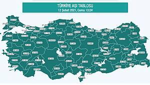 Karaman'da Covid-19 Aşısının ikinci dozu yapılan kişi sayısı bin 2 oldu