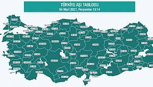 Karaman'da Aşı Olanların Sayısı 33 Bine Yaklaştı