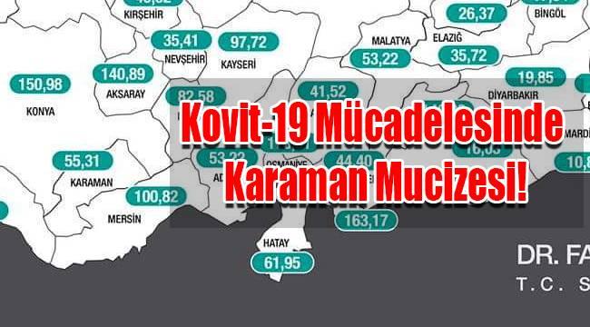 kovit-19 mücadelesinde Karaman mucizesi!