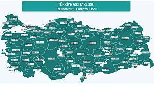 Karaman'da Aşı Olanların Sayısı 70 Bine Yaklaştı