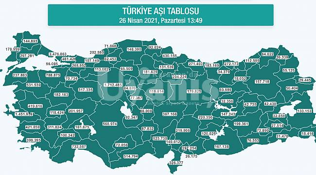 Karaman'da Aşı Olanların Sayısı 72 Bini Geçti