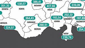 Karaman'da koronavirüste korkutan artış: işte yeni tablo