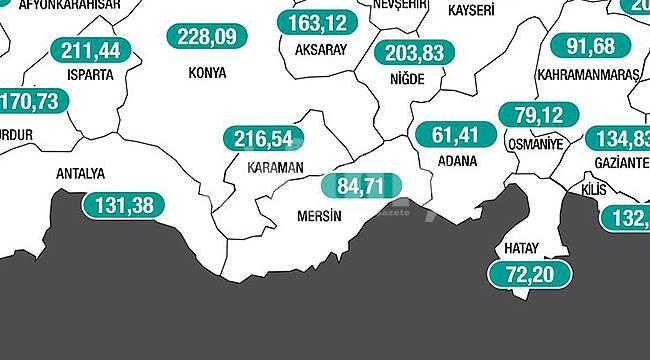 Karaman'da Vaka Sayılarında Düşüş Sürüyor