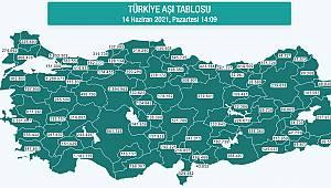 Karaman'da Aşı Olanların Sayısı 110 Bini Geçti