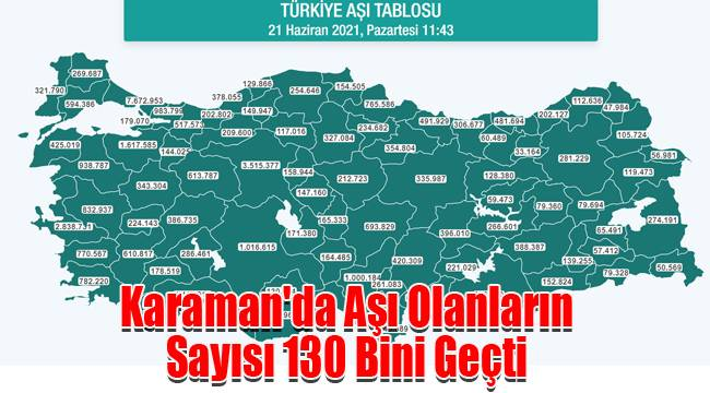 Karaman'da Aşı Olanların Sayısı 130 Bini Geçti