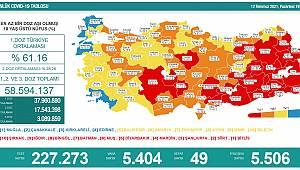 Aşı Haritasında 4 Şehrin Rengi Mavi Oldu