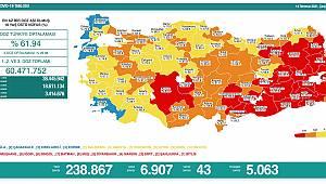 Karaman Aşılanma Yüzdesinde Konya'yı Geçti
