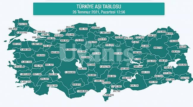 Karaman'da 200 Bin Kişi Covid-19 Aşısını Oldu