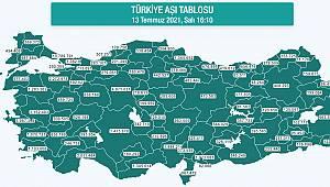 Karaman'da Aşı Olanların Sayısı 180 Bini Geçti