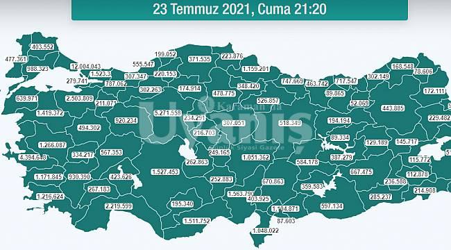 Karaman'da aşı olanların sayısı 195 bini geçti