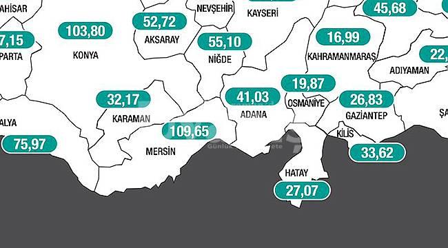 Karaman'da Vaka Sayıları Büyük Oranda Arttı