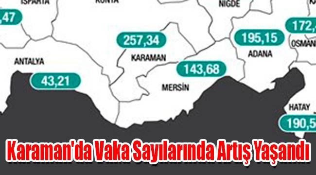 Karaman'da Vaka Sayılarında Artış Yaşandı