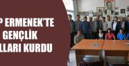 CHP GENÇLİK KOLLARI..