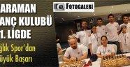 Türkiye Satranç Musabakaları